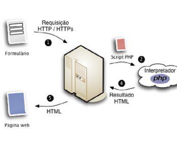 Estrutura cliente-servidor com PHP